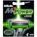 Gillette M3 Power