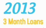 2013 3 Month Loans - www.20133monthloans.co.uk